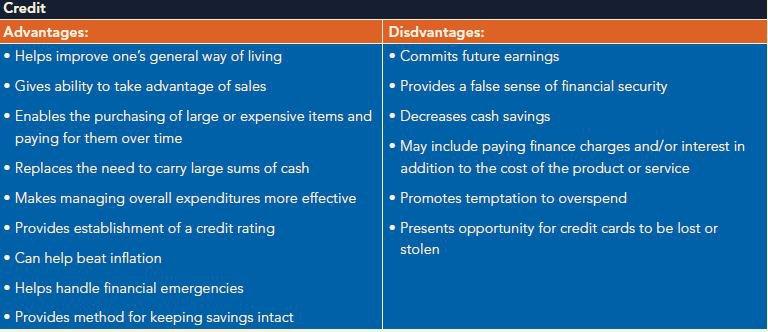 Credit-Advantages-Disadvantages.jpg