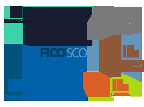 FICO-Score-Chart-1.png