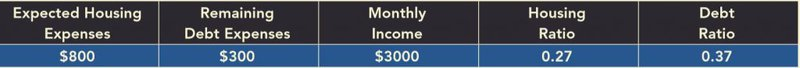 Mortgage-Calculate-Ratios-1024x88.jpg